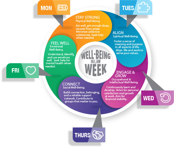 Well-Being in Law Week graphic